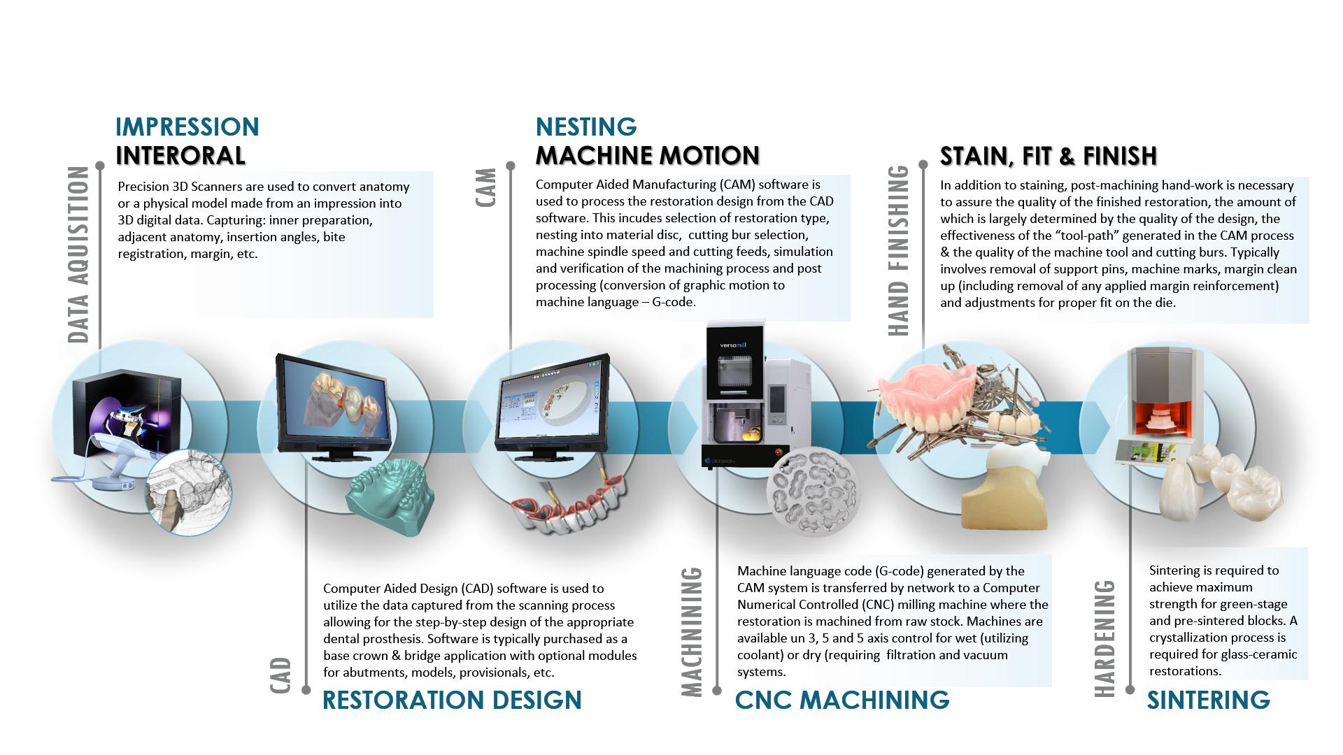 Ceramics Design Software